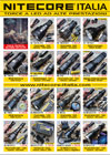 2019 Flashlights Catalogue